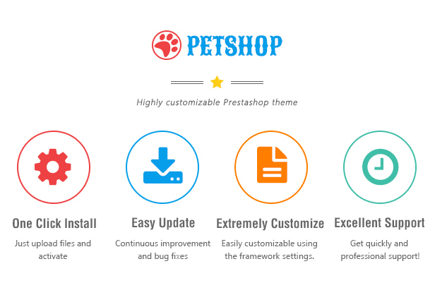 Petshop - Animal Care Responsive Prestashop 1.7 & 1.6 Theme ...